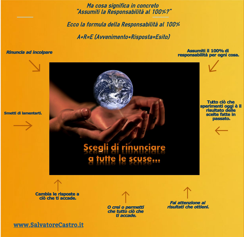 Scarica Gratis Infografica+Mini Report(clicca sulla Foto)