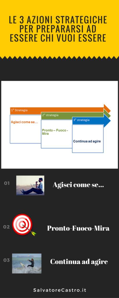 Le 3 azioni strategiche per prepararsi ad essere chi vuoi essere