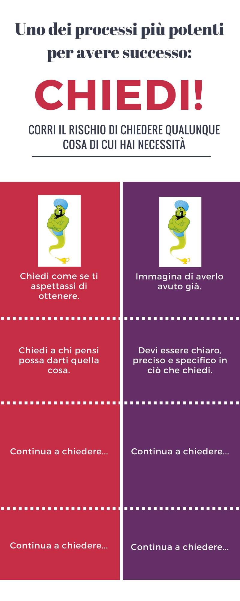 infografica-chiedere