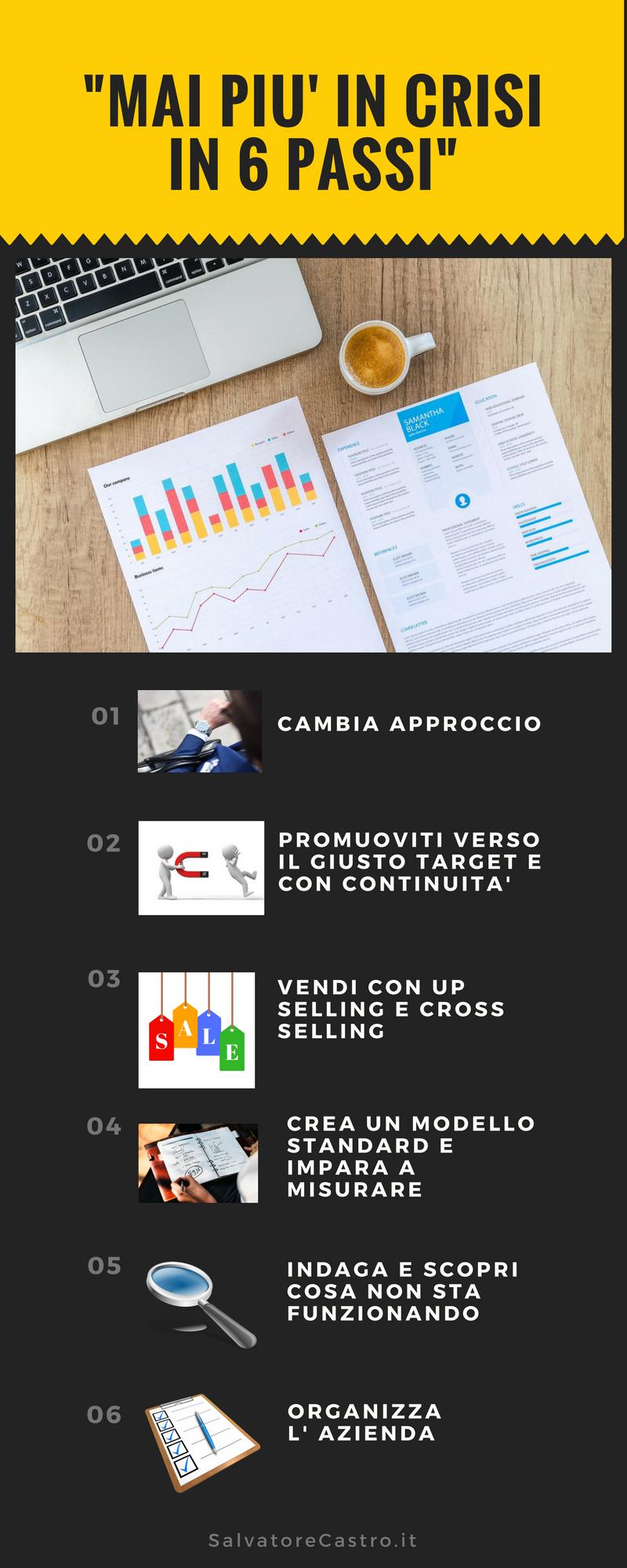 """Infografica """"Mai più in Crisi in 6 Passi"""" (clicca)"""
